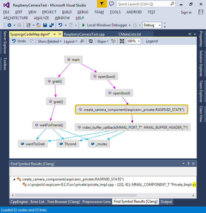 Using Raspberry Pi 2 Camera from C++ Programs with Visual Studio