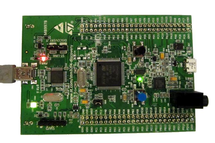 Using STM32 Hardware Floating Point Support – VisualGDB
